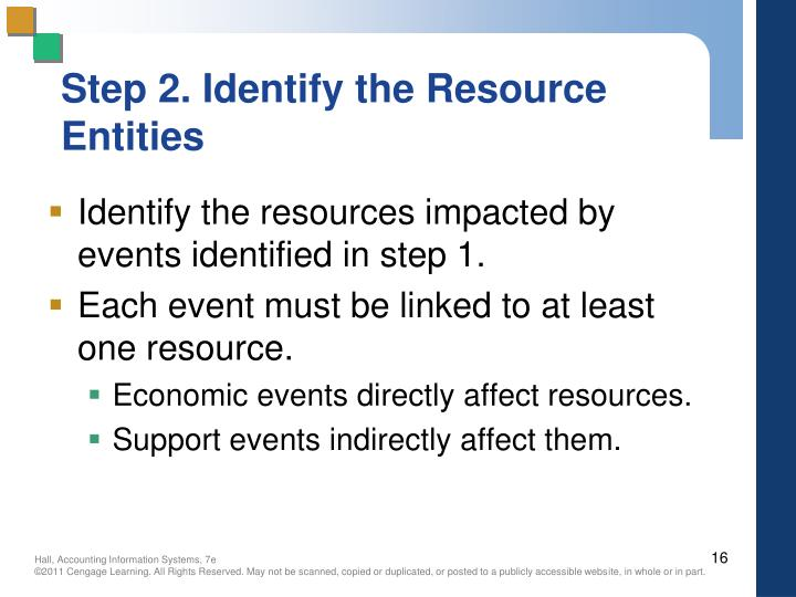 Step 2. Identify the Resource Entities