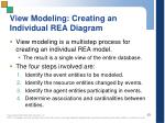 view modeling creating an individual rea diagram