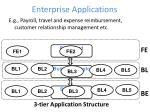 enterprise applications