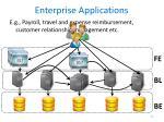 enterprise applications1