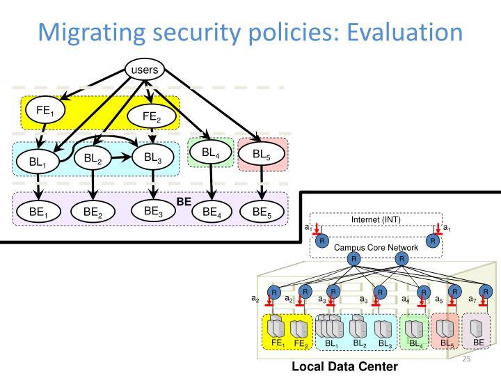Migrating security policies: Evaluation