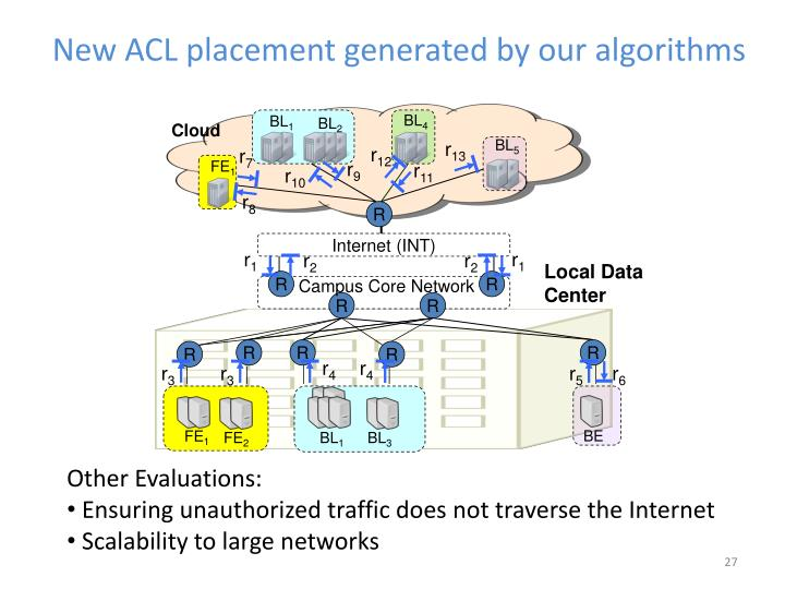 New ACL placement generated by our algorithms