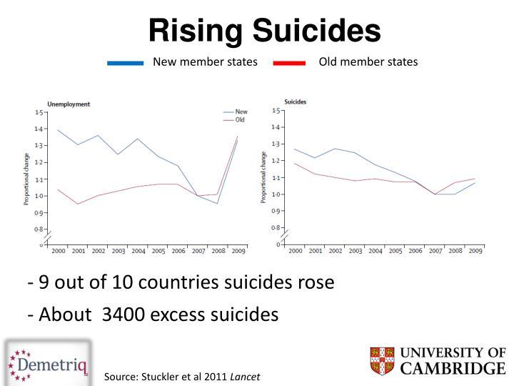 Rising Suicides