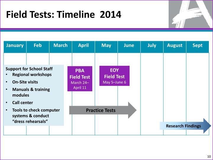 Field Tests: Timeline  2014