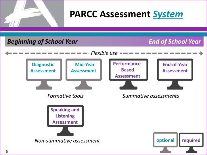 PARCC Assessment