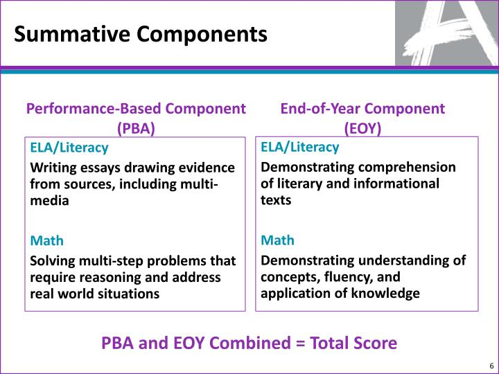 Summative Components