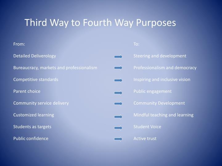 Third Way to Fourth Way Purposes