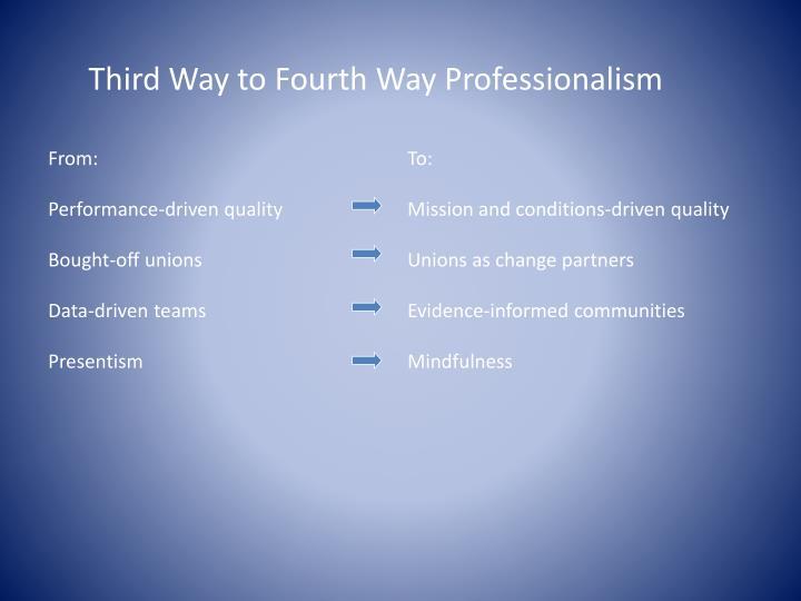 Third Way to Fourth Way Professionalism