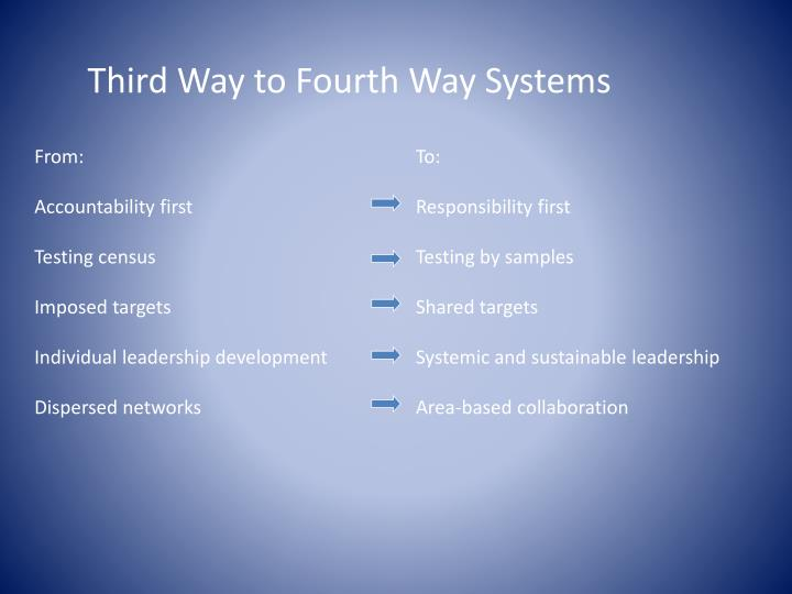 Third Way to Fourth Way Systems