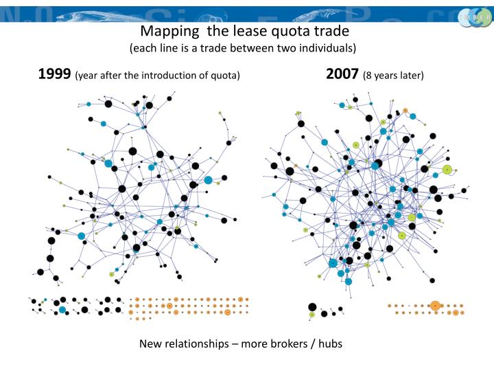 Mapping  the lease quota trade