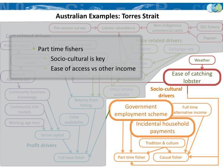 Australian Examples: Torres Strait