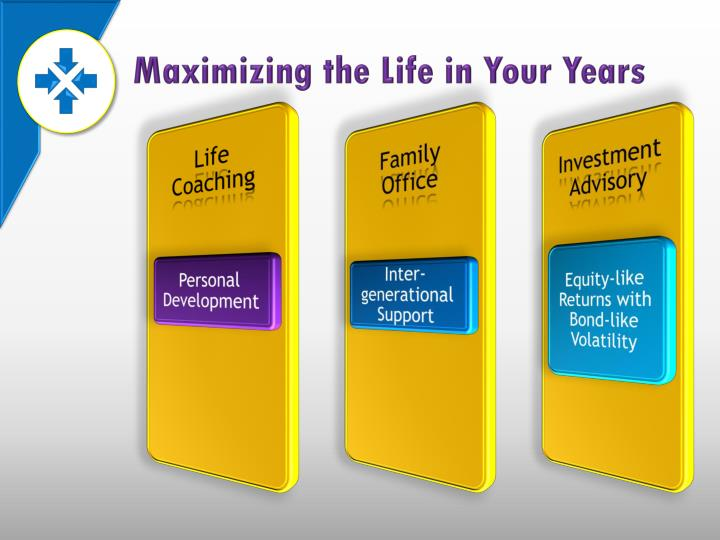 Maximizing the life in your years