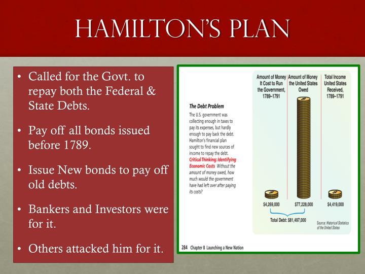 Hamilton's plan