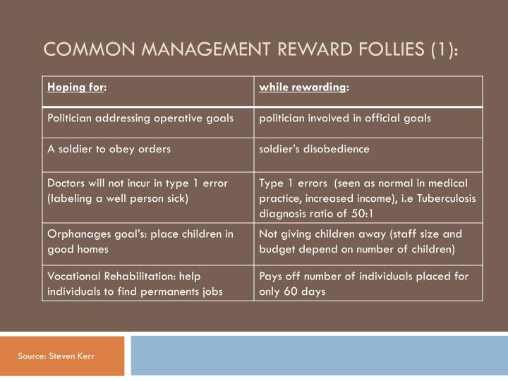 Setting the record straight on common HR follies