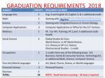graduation requirements 2018