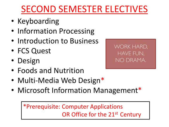 SECOND SEMESTER ELECTIVES