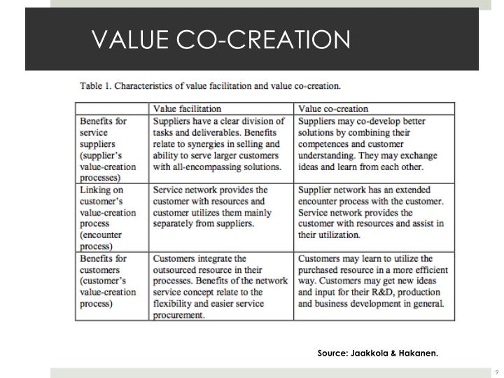 VALUE CO-CREATION