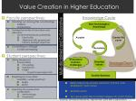 value creation in higher education