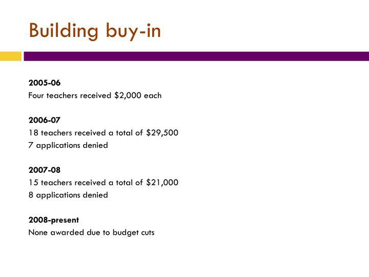 Building buy-in