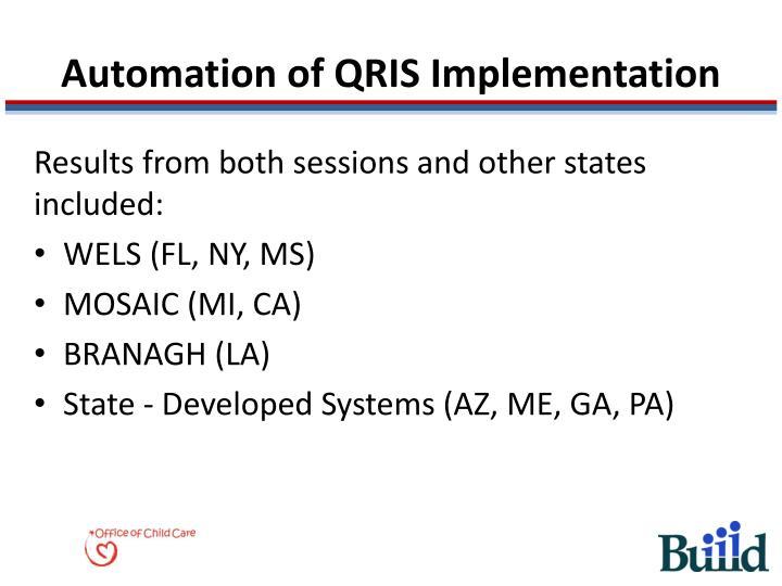 Automation of QRIS Implementation