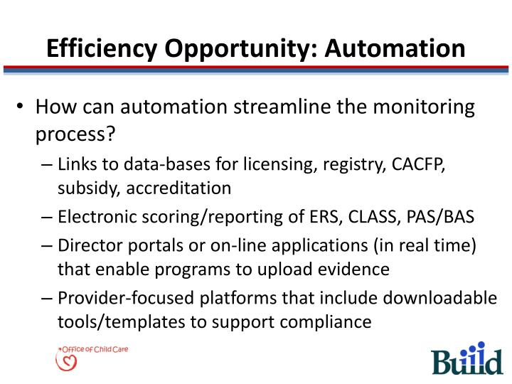 Efficiency Opportunity: Automation