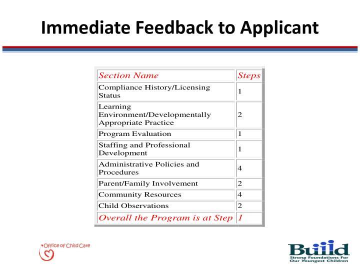 Immediate Feedback to Applicant