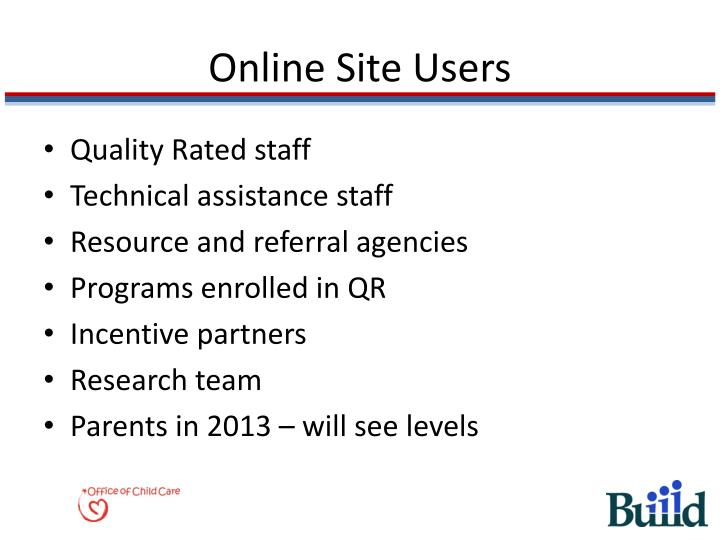 Online Site Users