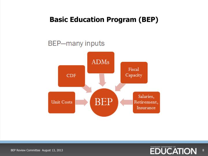Basic Education Program (BEP)