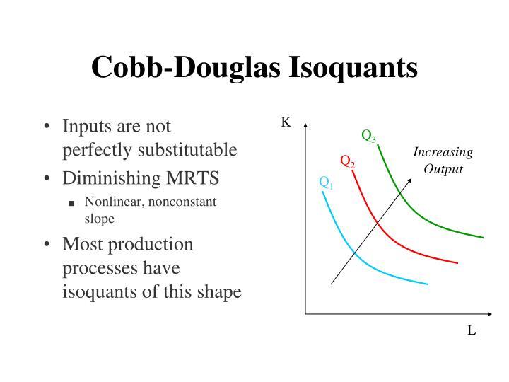 Cobb-Douglas Isoquants