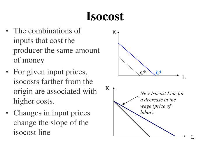 Isocost