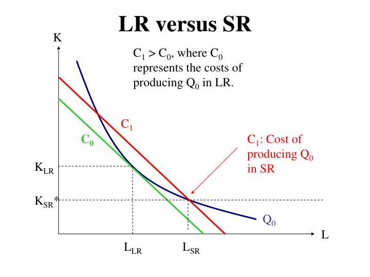 LR versus SR