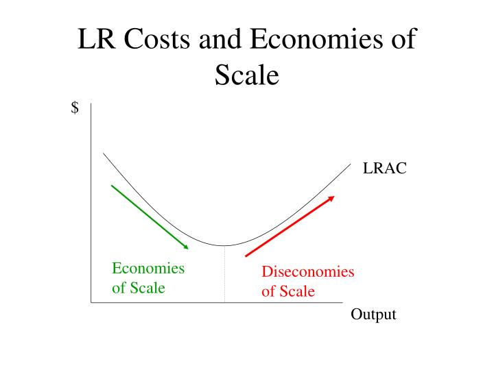 LR Costs and Economies of Scale