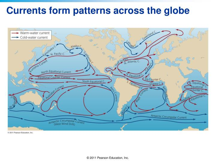 Currents form patterns across the globe