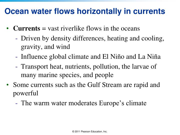Ocean water flows horizontally in currents