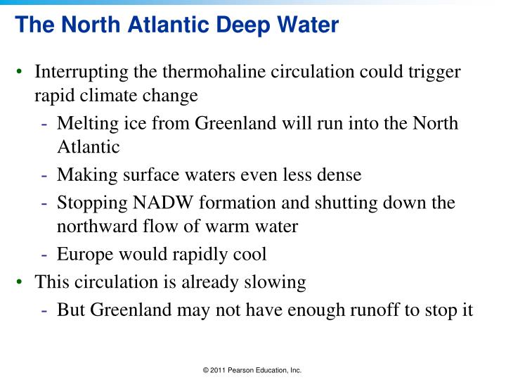 The North Atlantic Deep Water