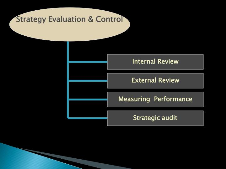 Strategy Evaluation & Control