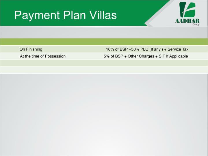 Payment Plan Villas