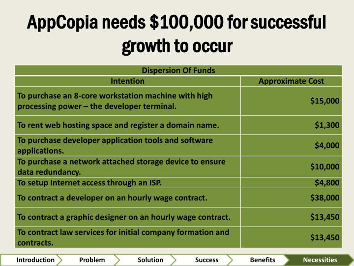 AppCopia needs $100,000 for successful growth to occur