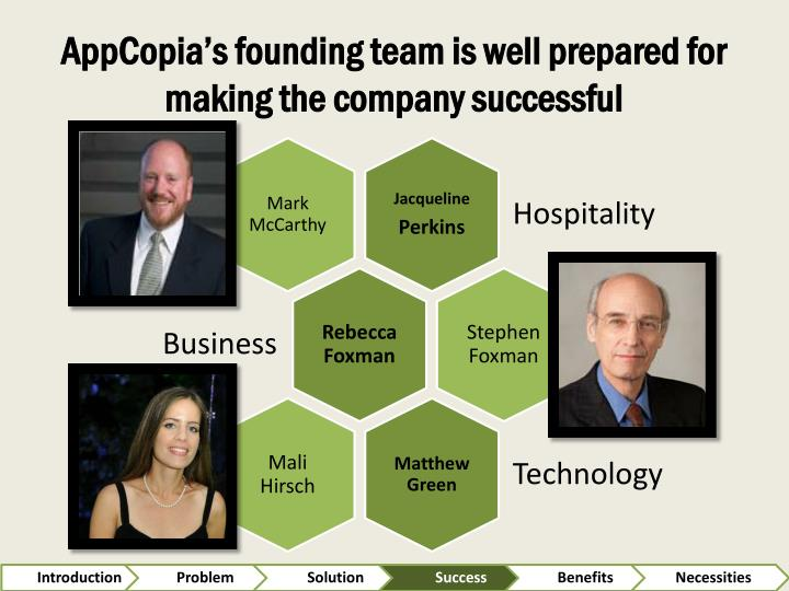AppCopia's founding team is well prepared for making the company successful