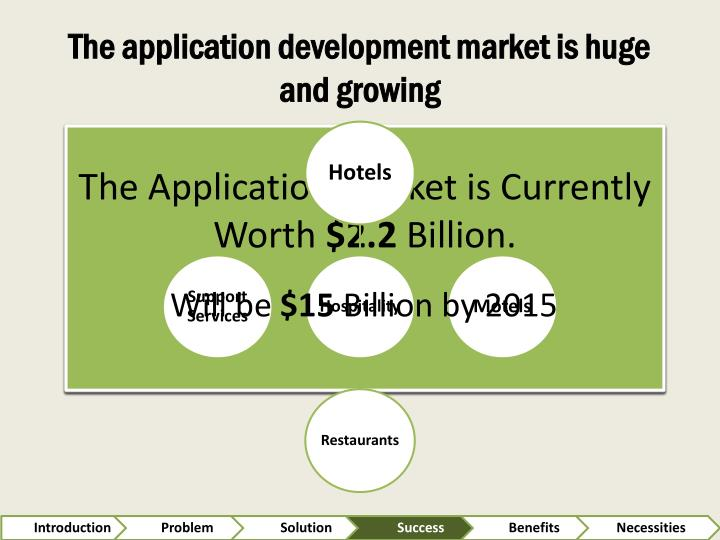 The application development market is huge and growing