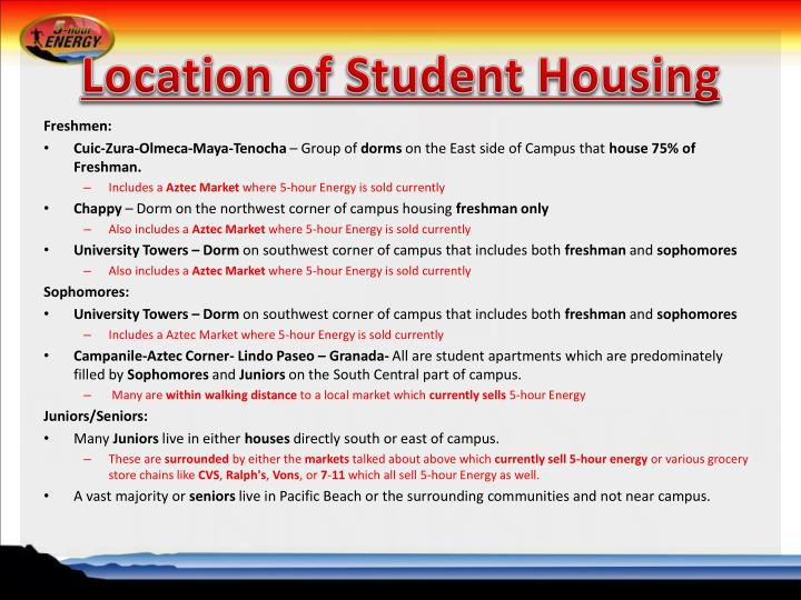 Location of Student Housing
