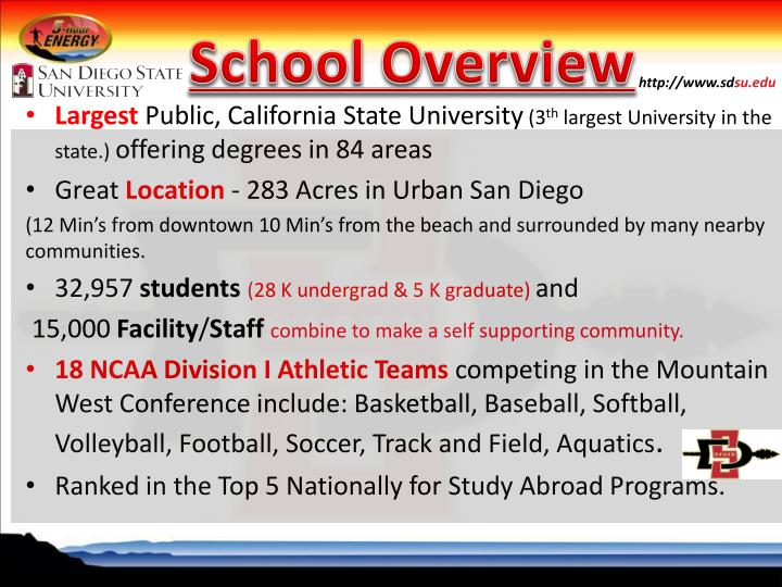 School Overview