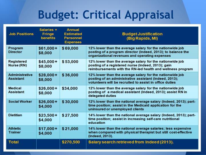 Budget: Critical Appraisal