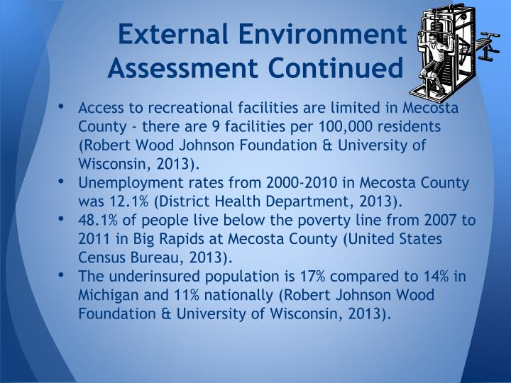External Environment Assessment Continued
