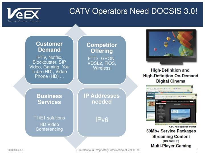 CATV Operators Need DOCSIS 3.0!