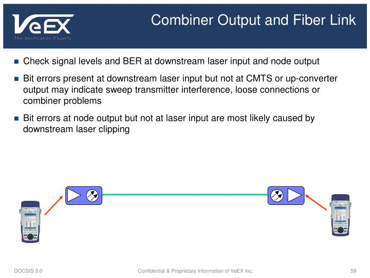 Combiner Output and Fiber Link