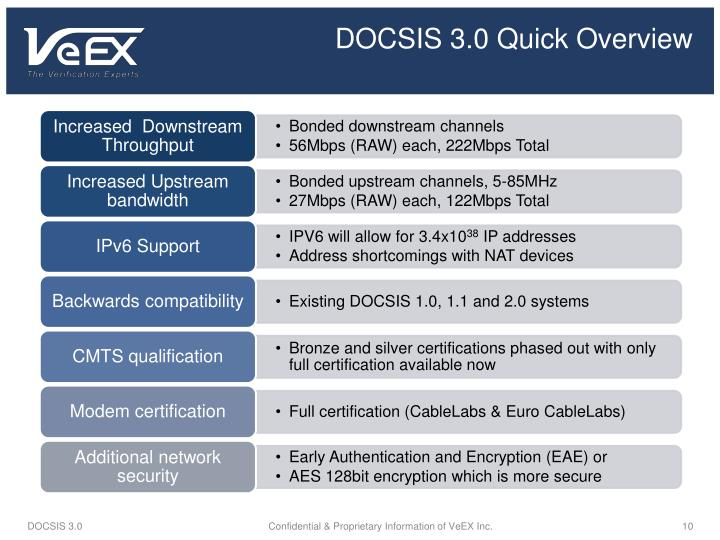 DOCSIS 3.0 Quick Overview