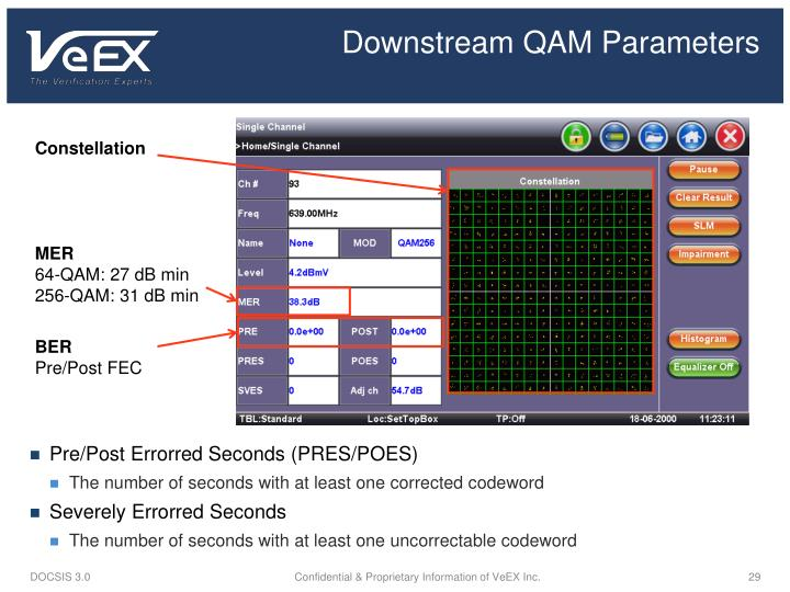 Downstream QAM Parameters