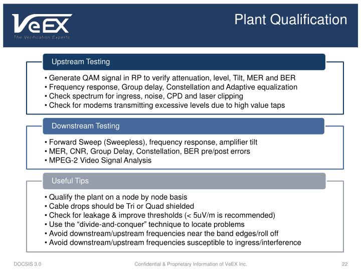 Plant Qualification