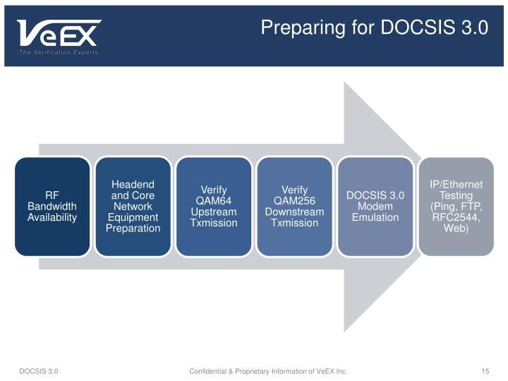 Preparing for DOCSIS 3.0